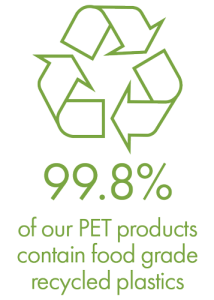 99.8% recycled plastic