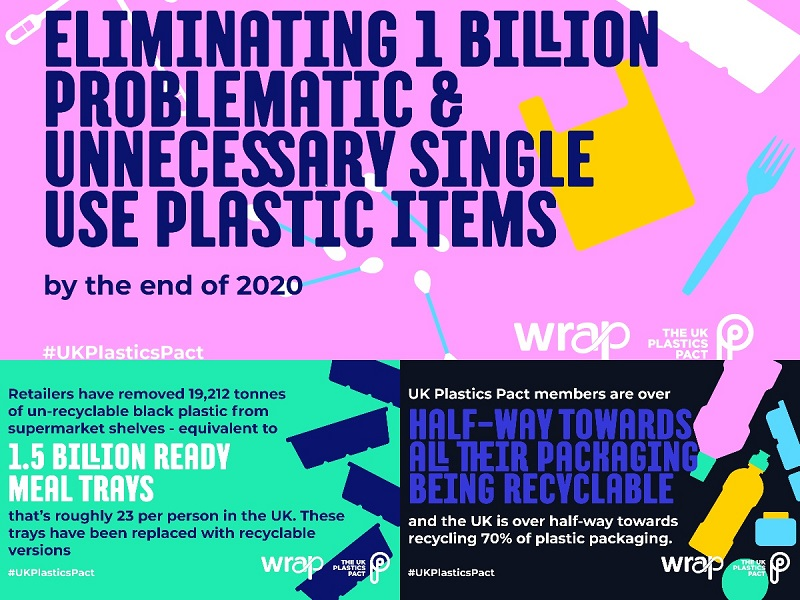 WRAP UK Plastics Pact Progress Report Dec2019 Charpak Ltd